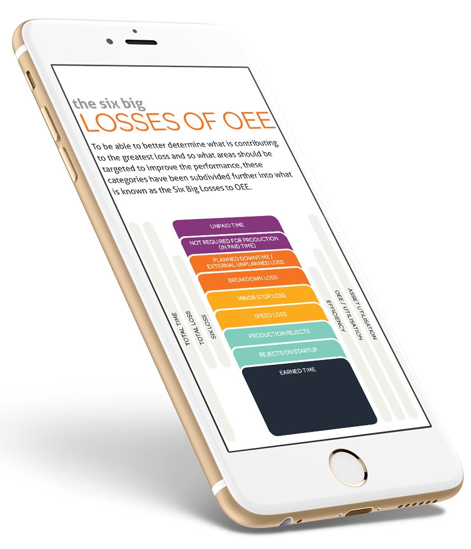 Mobile phone with OEE Crash Course