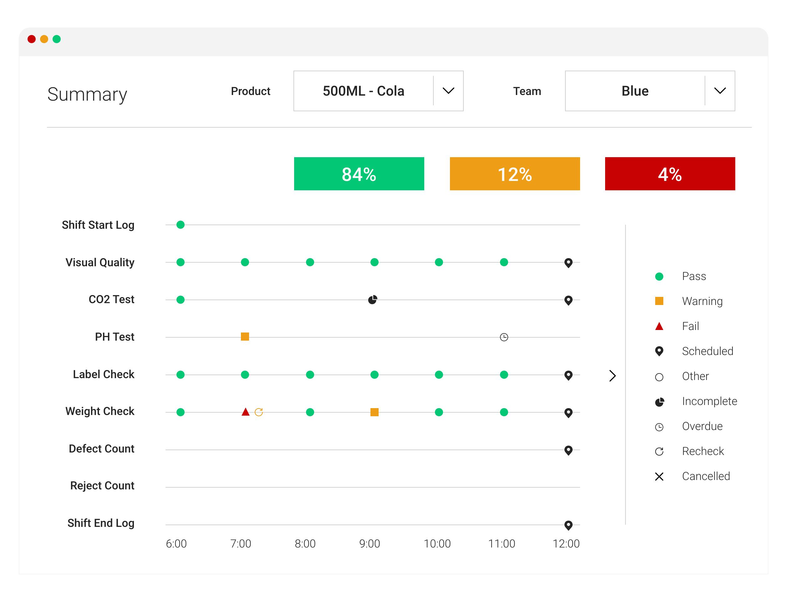 DigiView - Summary, Shift based checks - Light@2x (1)